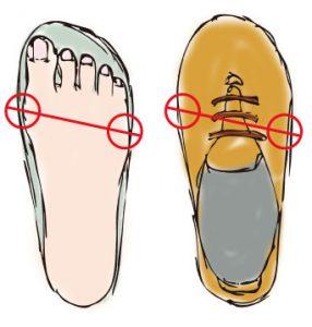 正しい靴の合わせ方