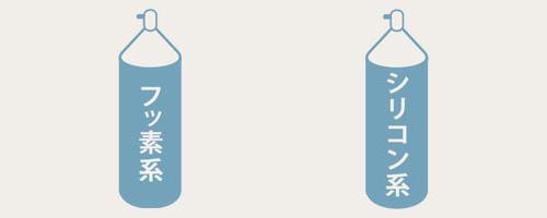 防水スプレーの種類
