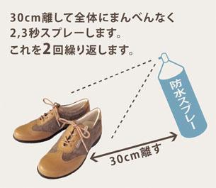 防水スプレーの使い方の説明